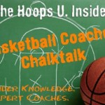 Basketball Coaches Chalktalk