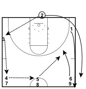 3-line-layups3