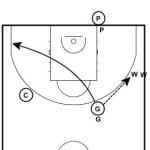 3 Line Pick