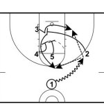 Cross to Double Low 3 Play