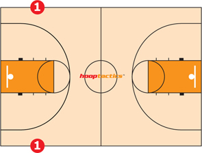 Court Lines Areas