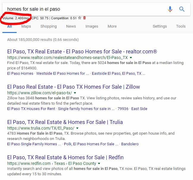 Real Estate Seo Experts A Case Study Of The Best Website Providers