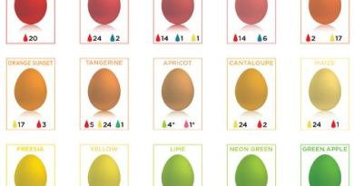 How to Dye Easter Eggs - Hooray for Moms