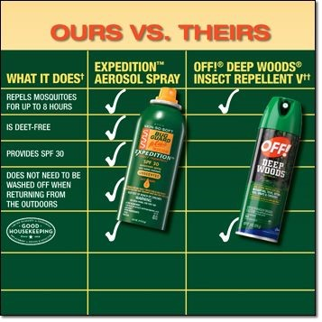 Avon Bug Guard vs. Off - Hooray for Moms