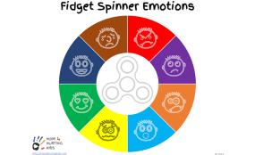 Fidget Spinner Emotions