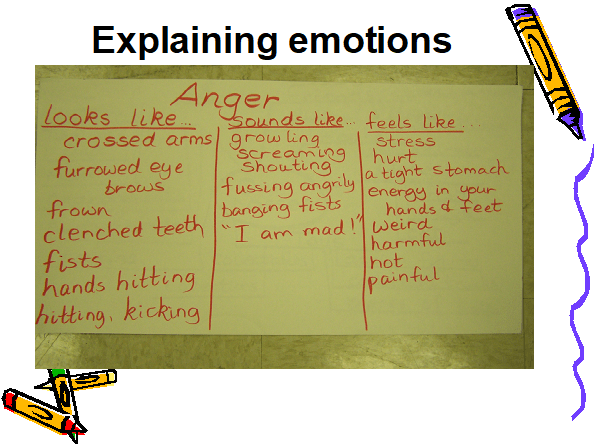 Emotions and Christmas
