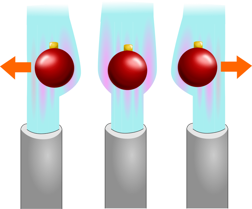 a diagram of the Bernoulli effect keeping the bauble in place