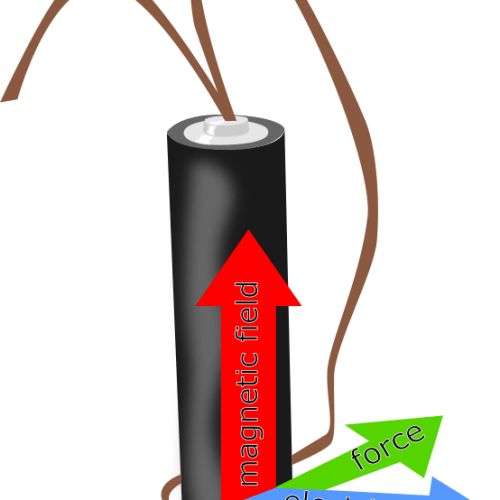 A diagram of a homopolar motor