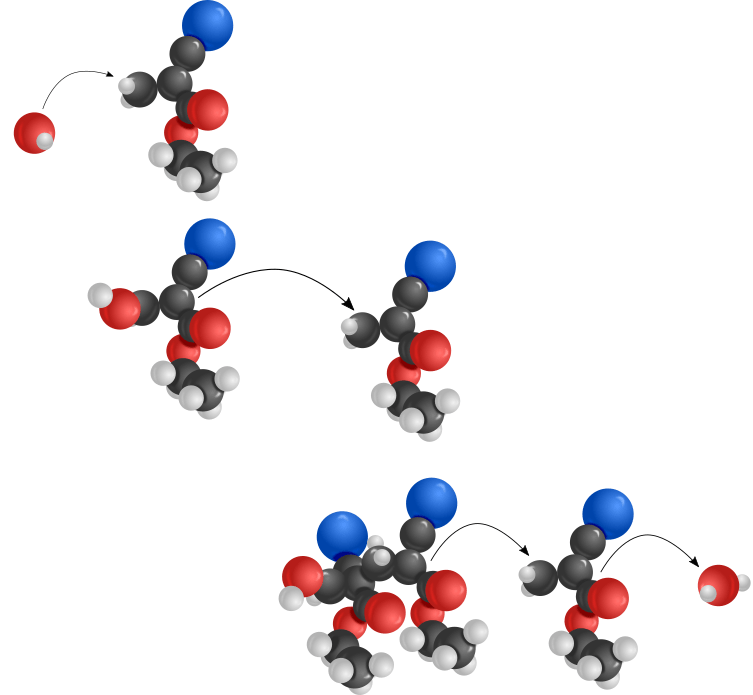 Polymerisation Chemistry Super Glue