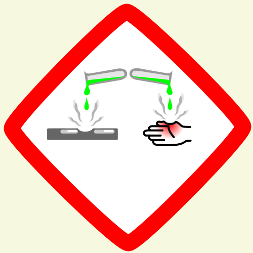 The corrosive warning symbol