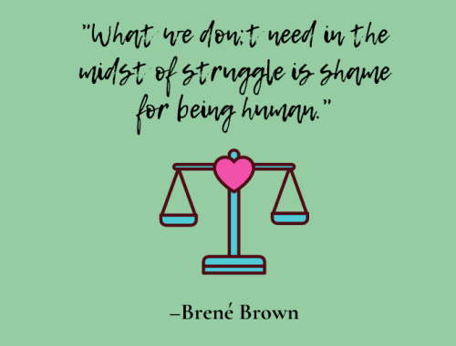 Brene Brown - Shame for being human