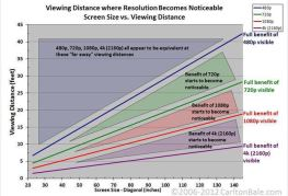 incongroup__resolution_chart-1