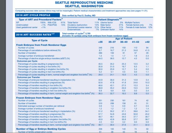 CDC NASS Data