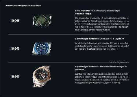 Seiko-historia-relojes-de-buceo-4-Horasyminutos