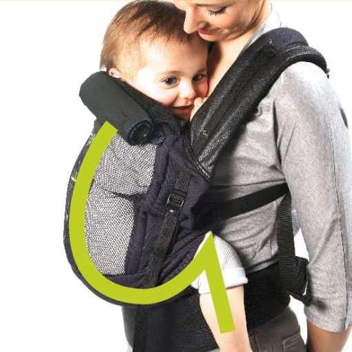 A baba megfelelő fiziológiás tartása