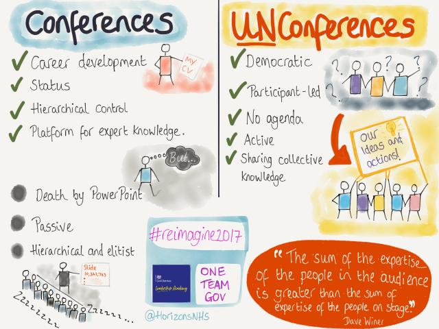 Conferences vs Unconferences