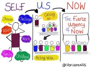 Self-Us-Now