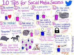 10 Tips for social media success
