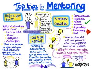 Top Tips for Mentoring