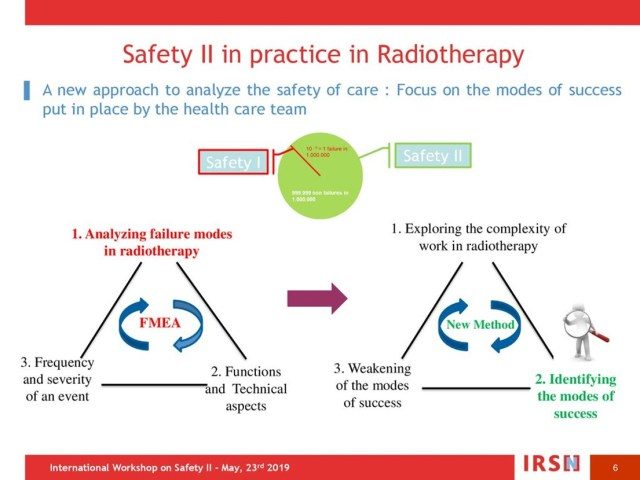 Safety II in practice in radiotherapy - a new approach to analyse the safety of care