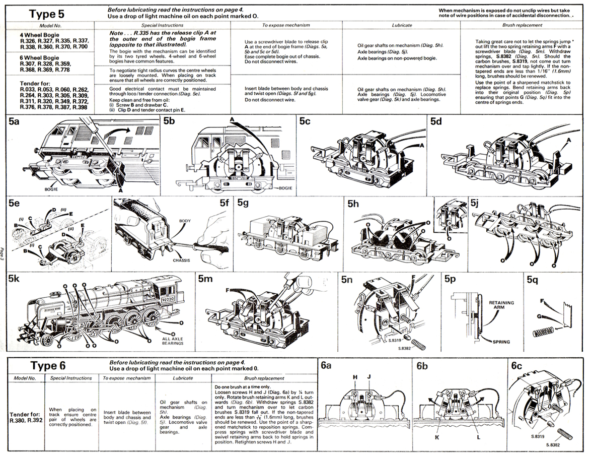 Hornby Railways Collector Guide