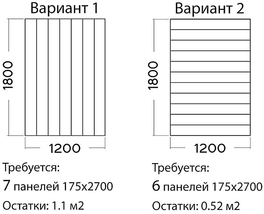Costul și calculul materialului