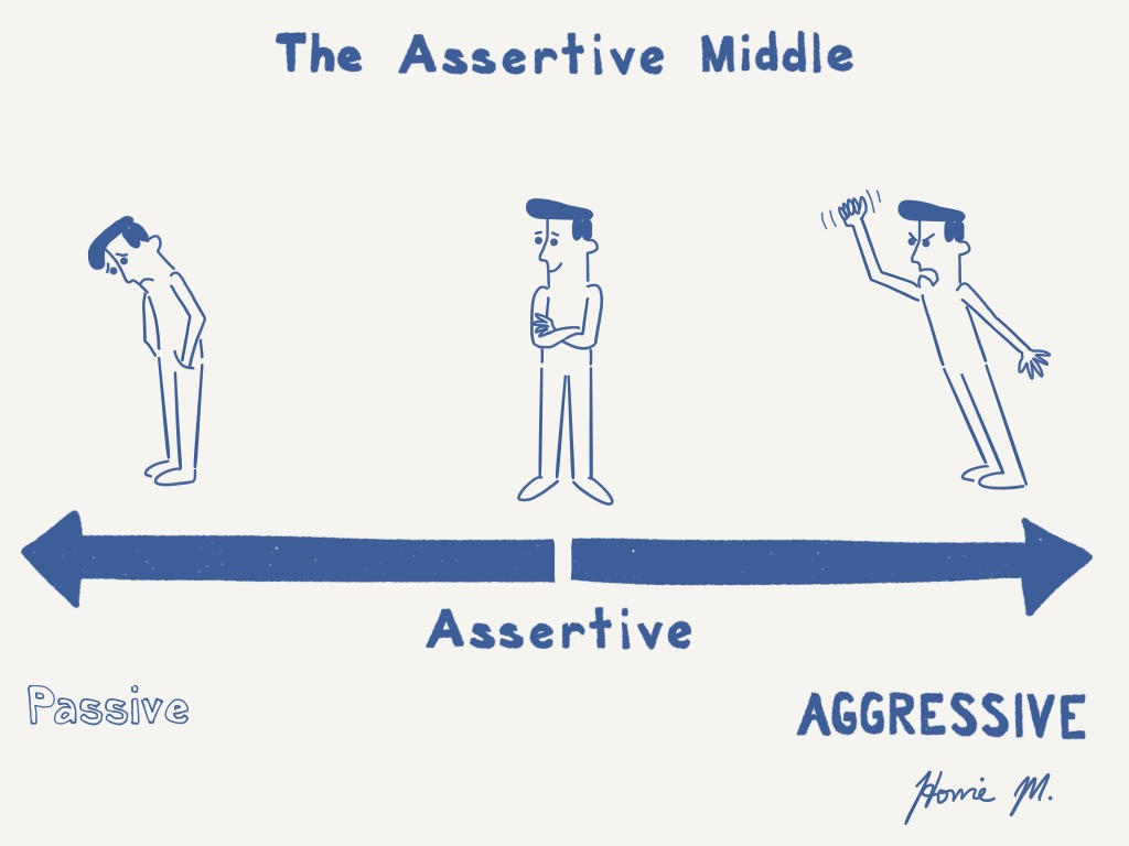 The Assertive Middle