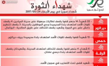 شهداء الثورة: 24-05-2017