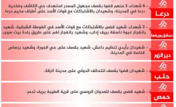 شهداء الثورة: الخميس 22-06-2017