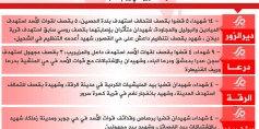 شهداء الثورة: السبت 01-07-2017