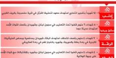 شهداء الثورة: الثلاثاء 04-07-2017