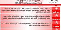 شهداء الثورة: الأحد 17-09-2017