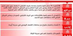 شهداء الثورة: الأحد 05-11-2017