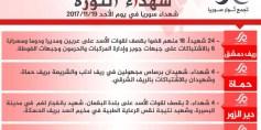 شهداء الثورة: الأحد 19-11-2017