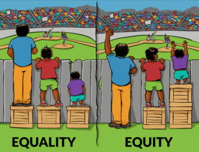 awesom example of equity vs equality for Broward Floridas Diversity School Board Committee