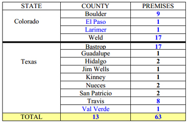 The cumulative list of  counties with positive premises since the start of the outbreak. Figures in blue are those that have updated since the last weekly update. Graphic: APHIS