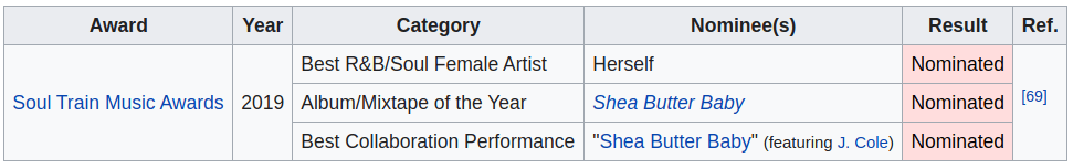 ari lennox awards