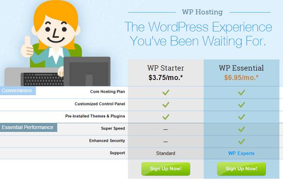 FatCow WordPress Hosting plan