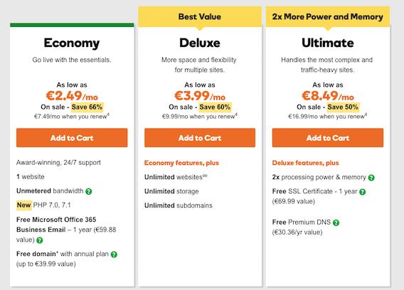 GoDaddy Shared Hosting Price Plan
