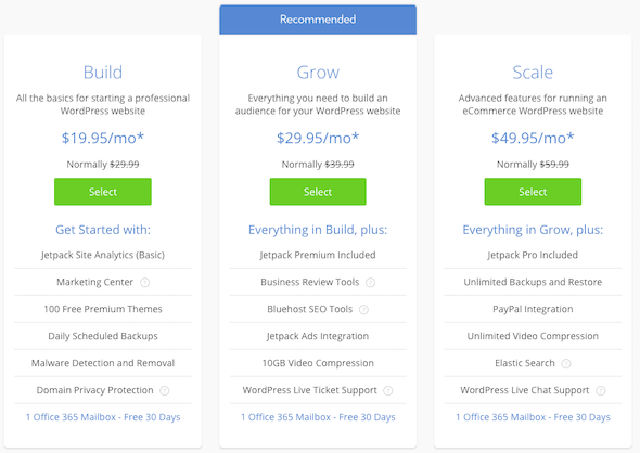 Bluehost WordPress Pro Plans