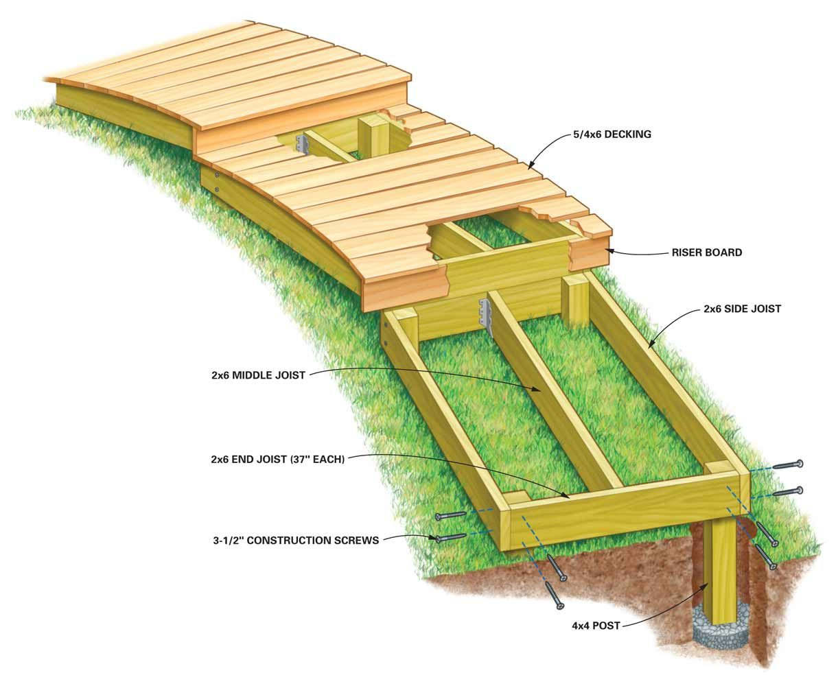 how to build wood walkway