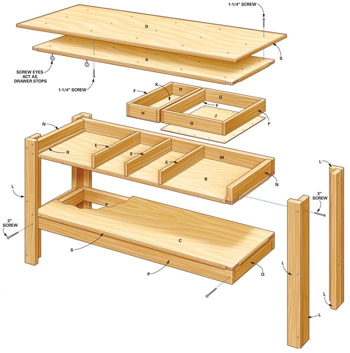 how to build a workbench top