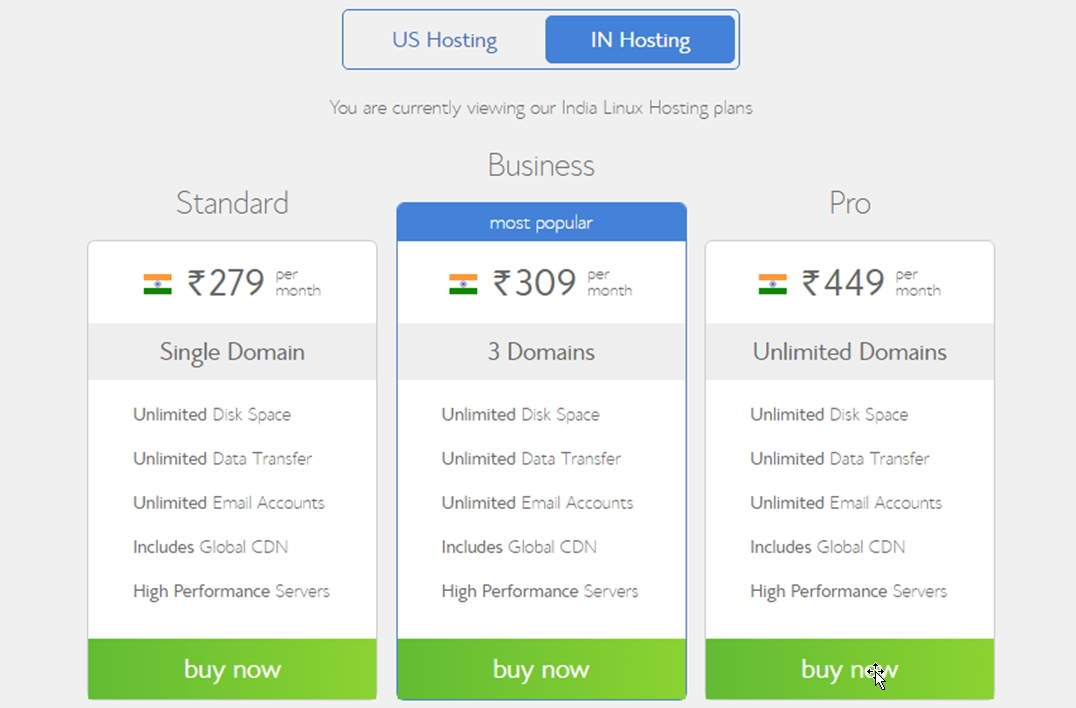 Bluehost India Hosting Plans