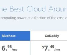 Bluehost Cloud Hosting Plans