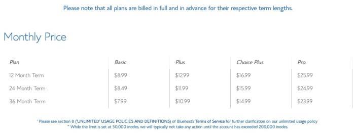 Precios de renovación de Bluehost