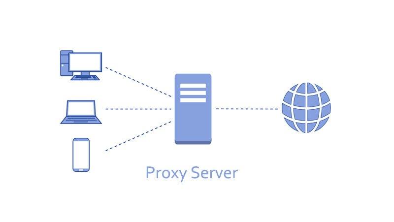 apa itu proxy server Archives - Hosting Malaya