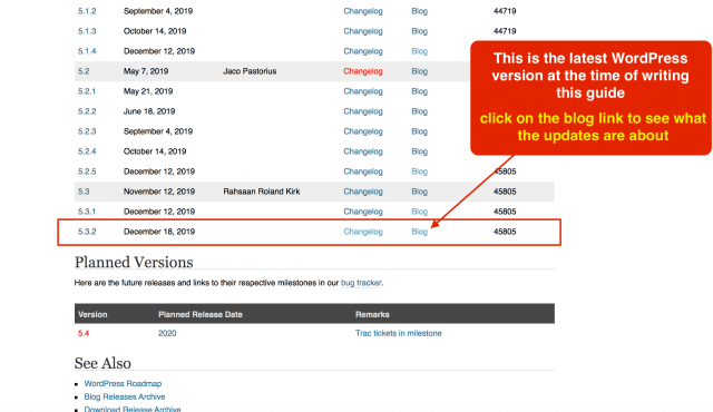 How to check the WordPress versions by date and details
