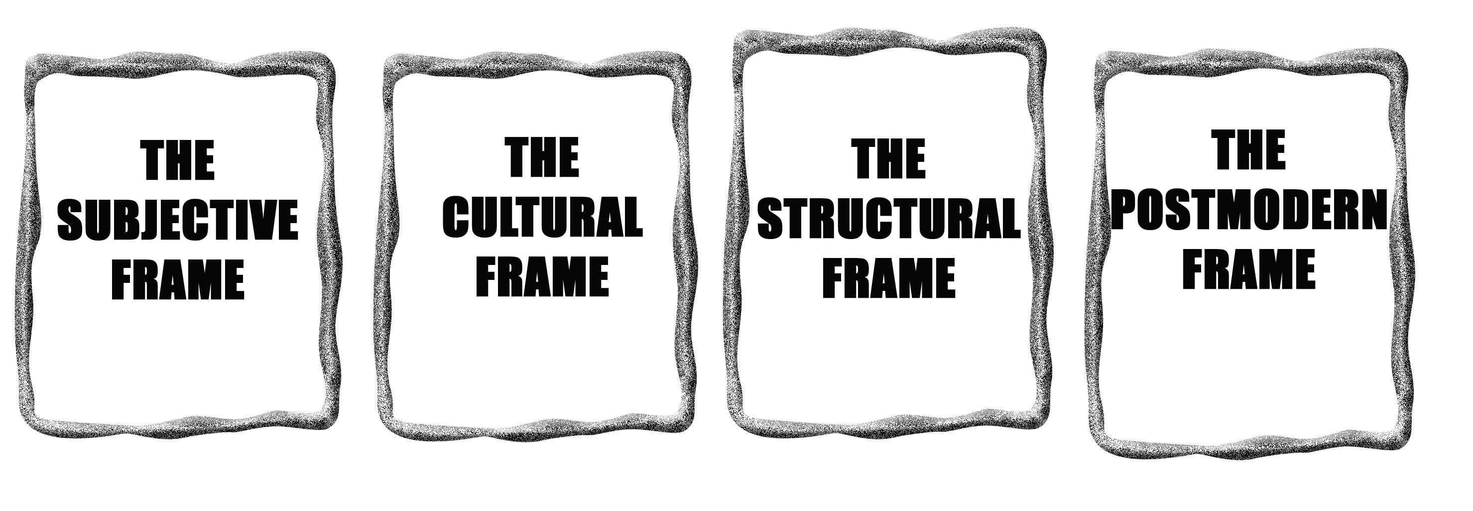 Year 7 Visual Arts Study Guide