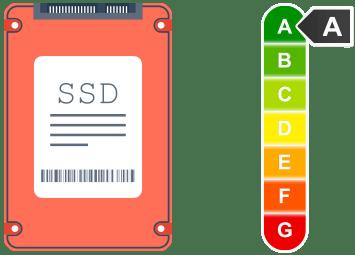 SDD ترفع من أداء إستضافة عربية
