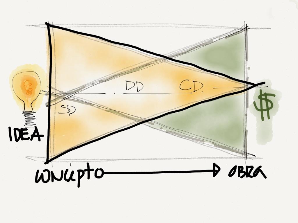 Las ideas no cuestan, valen - image (1)